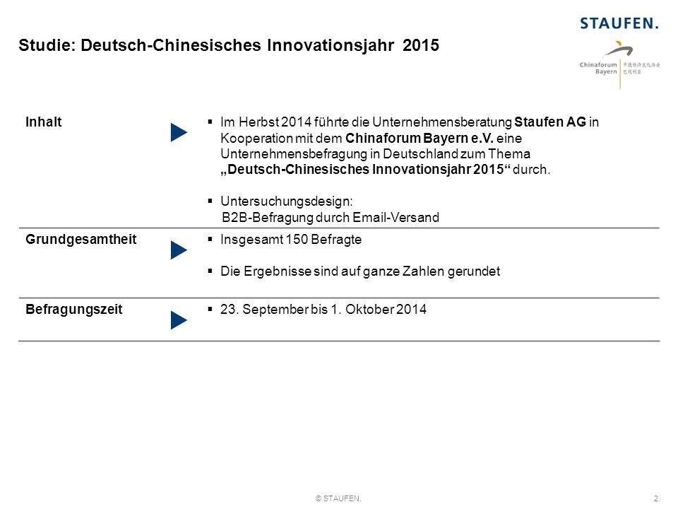 Studie: Deutsch-Chinesisches Innovationsjahr 2015 Inhalt   Im Herbst 2014 führte die Unternehmensberatung Staufen AG in Kooperation mit dem Chinaforum Bayern e.V.