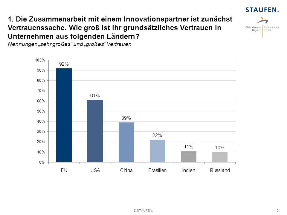 Demographische Fragen: Wie viele Mitarbeiter hat Ihr Unternehmen? © STAUFEN.14