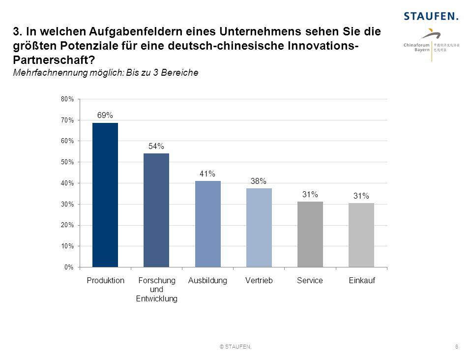 3. In welchen Aufgabenfeldern eines Unternehmens sehen Sie die größten Potenziale für eine deutsch-chinesische Innovations- Partnerschaft? Mehrfachnen