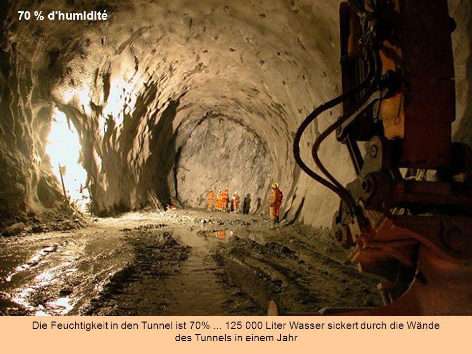 Enveloppe de béton Der Tunnel führt durch 8 verschiedene Arten von Gesteinen, hauptsächlichGneis, Kalkstein und Marmor. Der effektive Durchmesser der