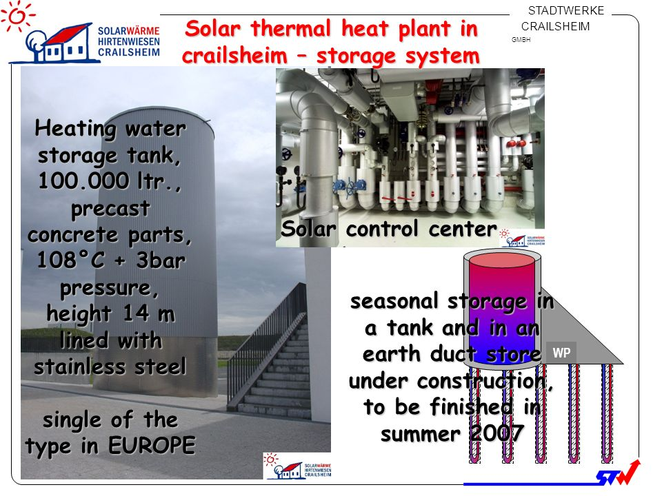 Klicken Sie, um das Titelformat zu bearbeiten Klicken Sie, um die Formate des Vorlagentextes zu bearbeiten Zweite Ebene Dritte Ebene Vierte Ebene Fünfte Ebene 5 STADTWERKE CRAILSHEIM GMBH WP Solar control center Solar thermal heat plant in crailsheim – storage system Heating water storage tank, ltr., precast concrete parts, 108°C + 3bar pressure, height 14 m lined with stainless steel single of the type in EUROPE seasonal storage in a tank and in an earth duct store under construction, to be finished in summer 2007