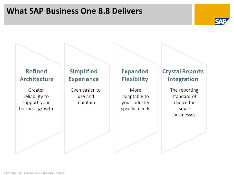 © SAP 2009 – SAP Business One 8.8 @ a Glance / Page 2 What SAP Business One 8.8 Delivers.