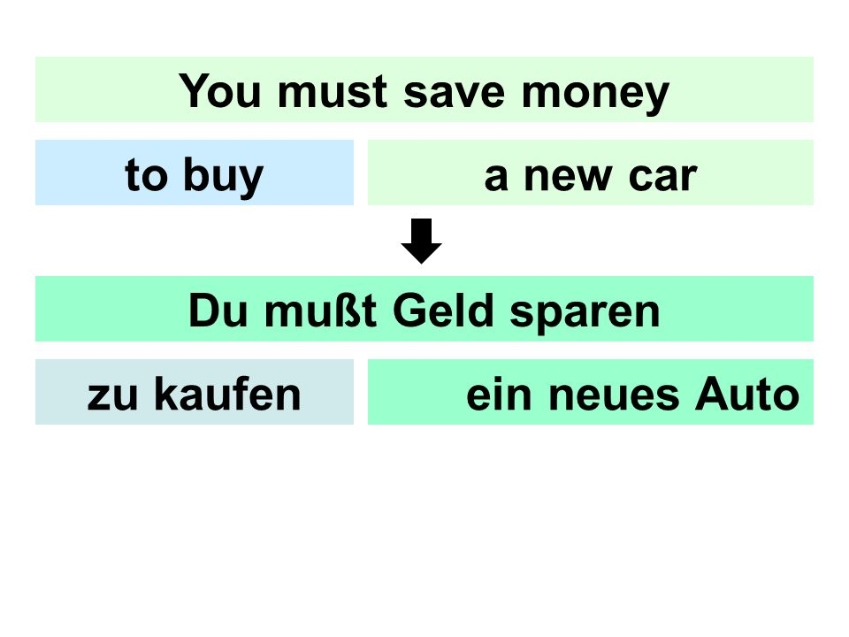 You must save money a new carto buy Du mußt Geld sparen um ein neues Autozu kaufen