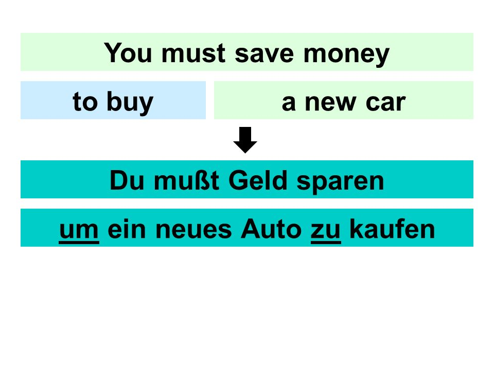 You must save money a new carto buy Du mußt Geld sparen um ein neues Auto zu kaufen