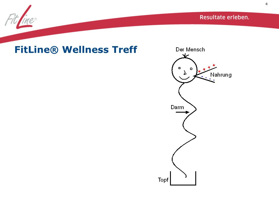 4 FitLine® Wellness Treff
