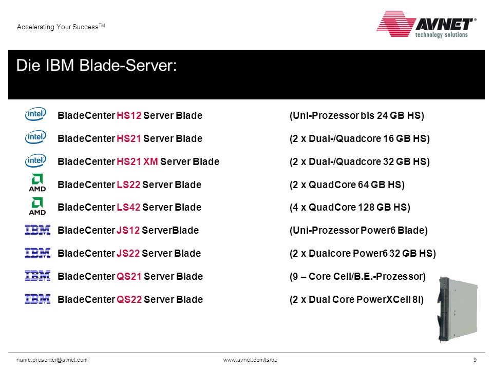 Accelerating Your Success TM BladeCenter HS12 Server Blade(Uni-Prozessor bis 24 GB HS) BladeCenter HS21 Server Blade(2 x Dual-/Quadcore 16 GB HS) BladeCenter HS21 XM Server Blade(2 x Dual-/Quadcore 32 GB HS) BladeCenter LS22 Server Blade(2 x QuadCore 64 GB HS) BladeCenter LS42 Server Blade(4 x QuadCore 128 GB HS) BladeCenter JS12 ServerBlade(Uni-Prozessor Power6 Blade) BladeCenter JS22 Server Blade(2 x Dualcore Power6 32 GB HS) BladeCenter QS21 Server Blade(9 – Core Cell/B.E.-Prozessor) BladeCenter QS22 Server Blade(2 x Dual Core PowerXCell 8i) Die IBM Blade-Server: