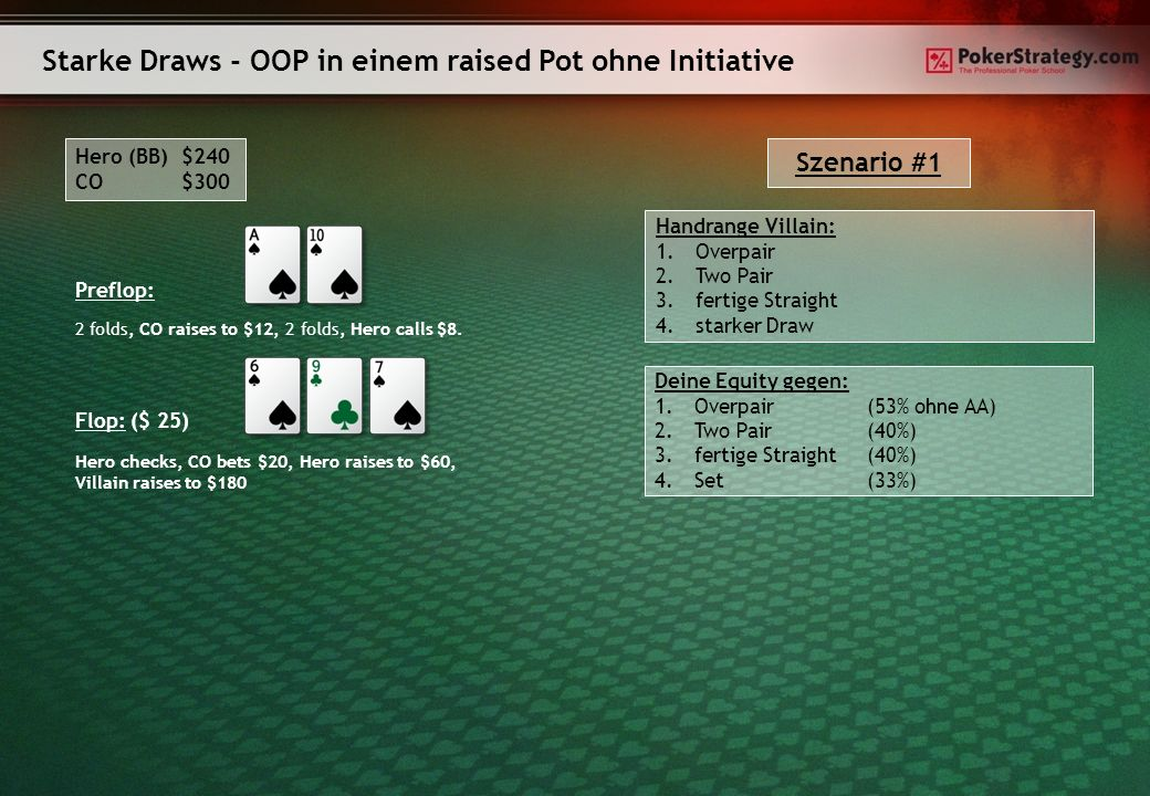 Starke Draws - OOP in einem raised Pot ohne Initiative Hero (BB)$240 CO$300 Preflop: 2 folds, CO raises to $12, 2 folds, Hero calls $8.