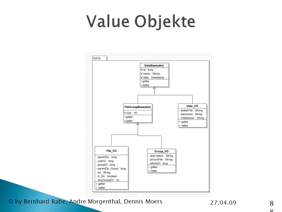 © by Bernhard Rabe, Andre Morgenthal, Dennis Moers Value Objekte 8