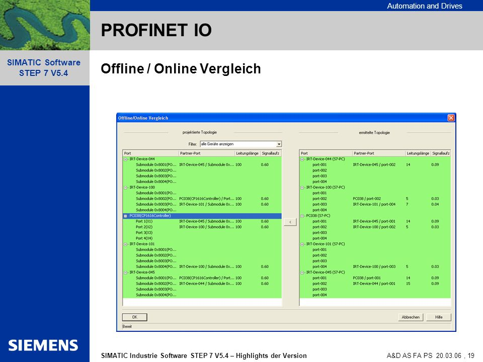 Automation and Drives SIMATIC Industrie Software STEP 7 V5.4 – Highlights der Version SIMATIC Software STEP 7 V5.4 A&D AS FA PS , 19 PROFINET IO Offline / Online Vergleich