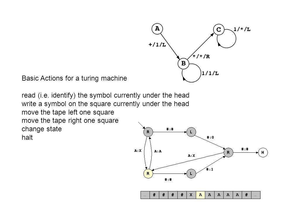 Basic Actions for a turing machine read (i.e.
