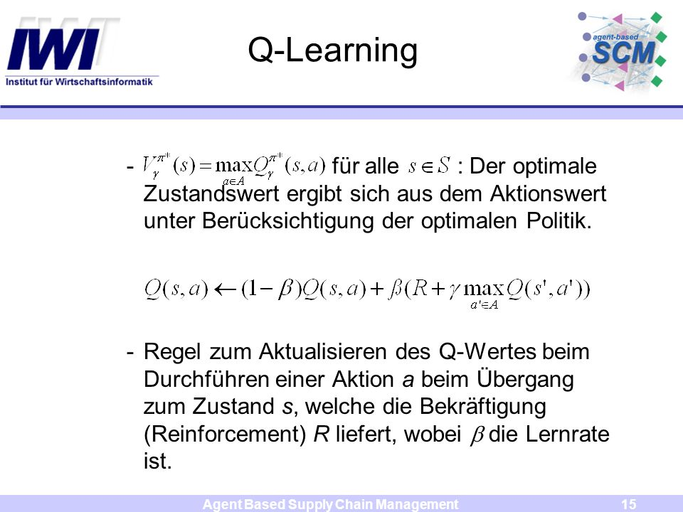 Agent Based Supply Chain Management15 Q-Learning - für alle : Der optimale Zustandswert ergibt sich aus dem Aktionswert unter Berücksichtigung der optimalen Politik.