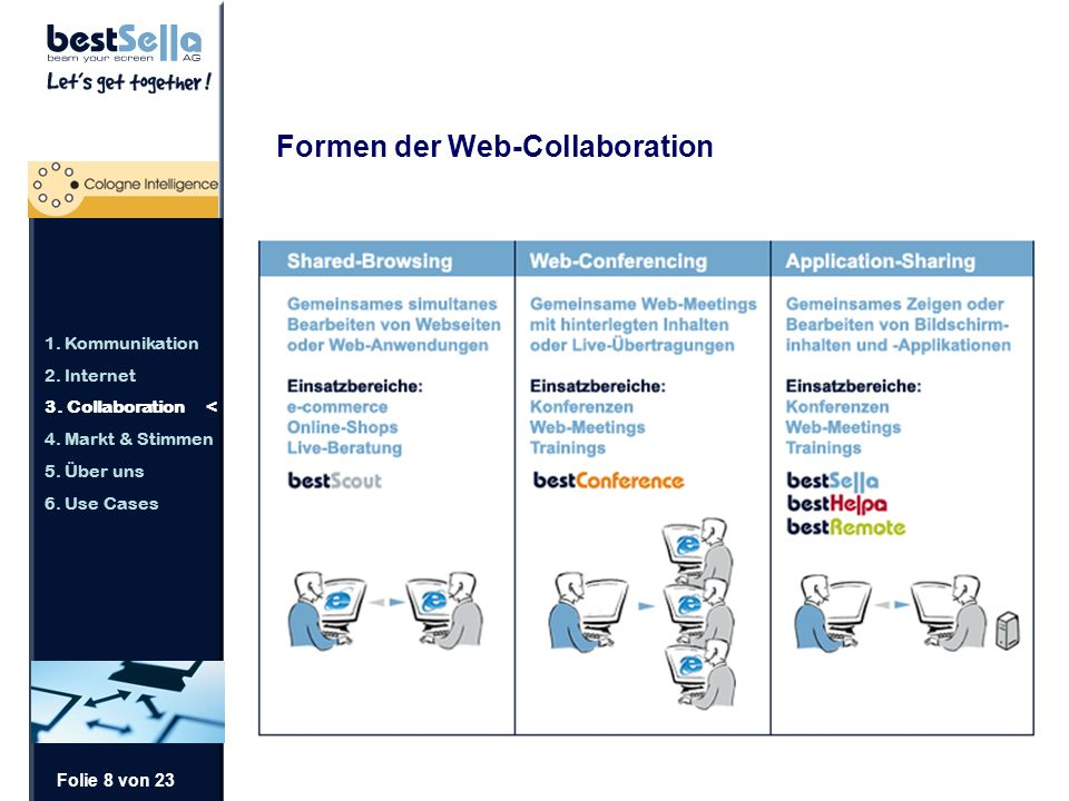 Folie 8 von 23 Formen der Web-Collaboration 1. Kommunikation 2.