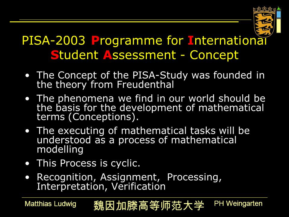 PH Weingarten Matthias Ludwig PISA-2003 Programme for International Student Assessment - Concept The Concept of the PISA-Study was founded in the theory from Freudenthal The phenomena we find in our world should be the basis for the development of mathematical terms (Conceptions).