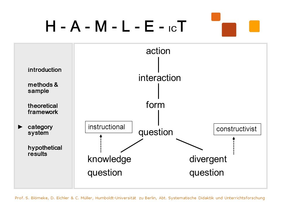 H - A - M - L - E - IC T action interaction form question knowledge divergentquestion Prof.