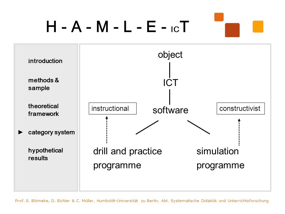 H - A - M - L - E - IC T i ntroduction methods & sample theoretical framework categoy system hypothetical results object ICT software drill and practicesimulationprogramme Prof.
