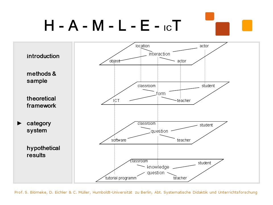H - A - M - L - E - IC T Introduction theoretical framework examples & hypotheses methods and sample perspective Prof.