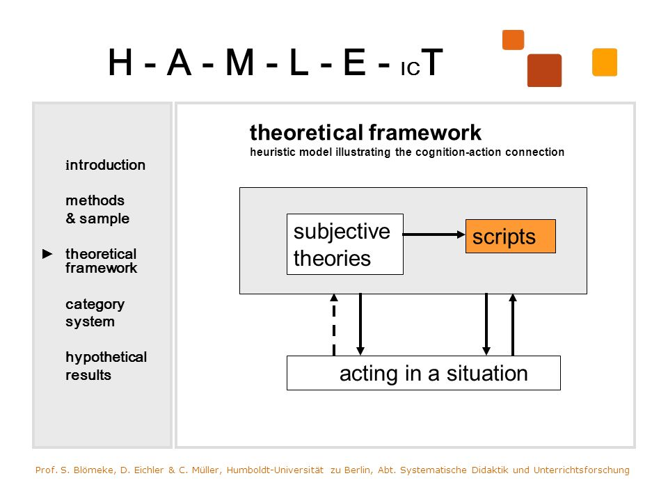 H - A - M - L - E - IC T i ntroduction methods & sample theoretical framework category system hypothetical results theoretical framework heuristic model illustrating the cognition-action connection Prof.