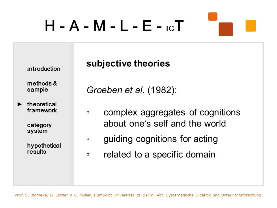 H - A - M - L - E - IC T i ntroduction methods & sample theoretical framework category system hypothetical results subjective theories Groeben et al.