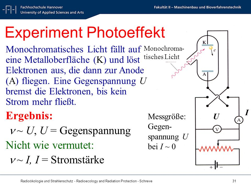 Radioökologie und Strahlenschutz - Radioecology and Radiation Protection - Schrewe 31 Experiment Photoeffekt Monochromatisches Licht fällt auf eine Metalloberfläche (K) und löst Elektronen aus, die dann zur Anode (A) fliegen.