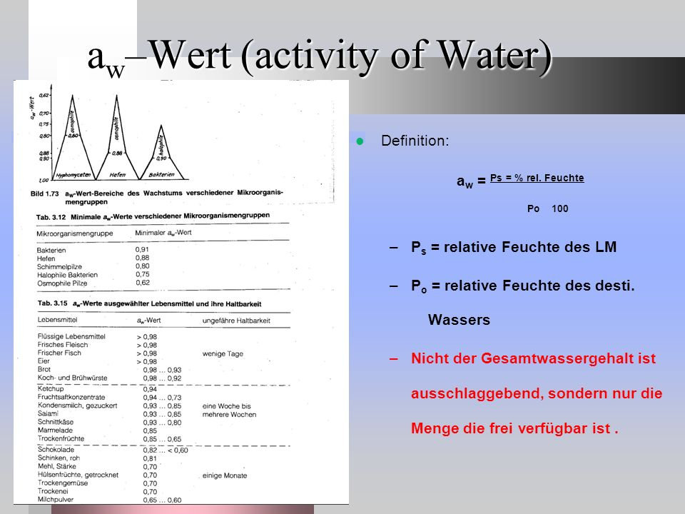 a w –Wert (activity of Water) Definition: a w = Ps = % rel.