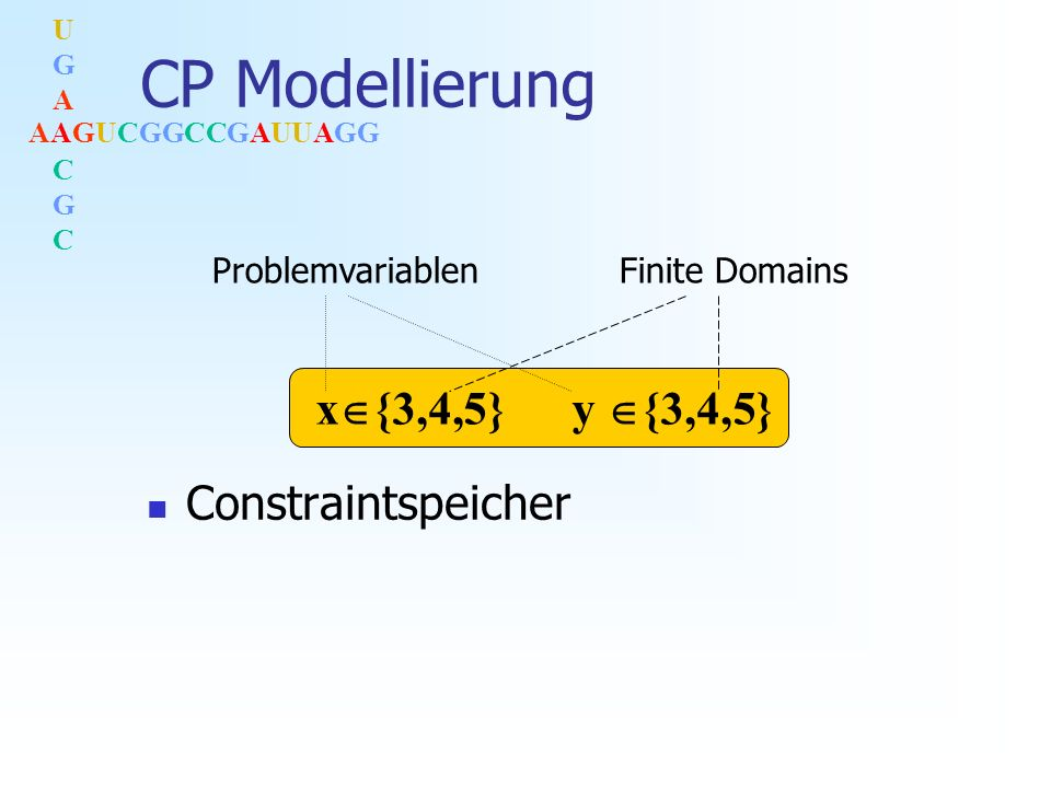 AAGUCGGCCGAUUAGG UGACGCUGACGC Constraintspeicher CP Modellierung x {3,4,5} y {3,4,5} ProblemvariablenFinite Domains