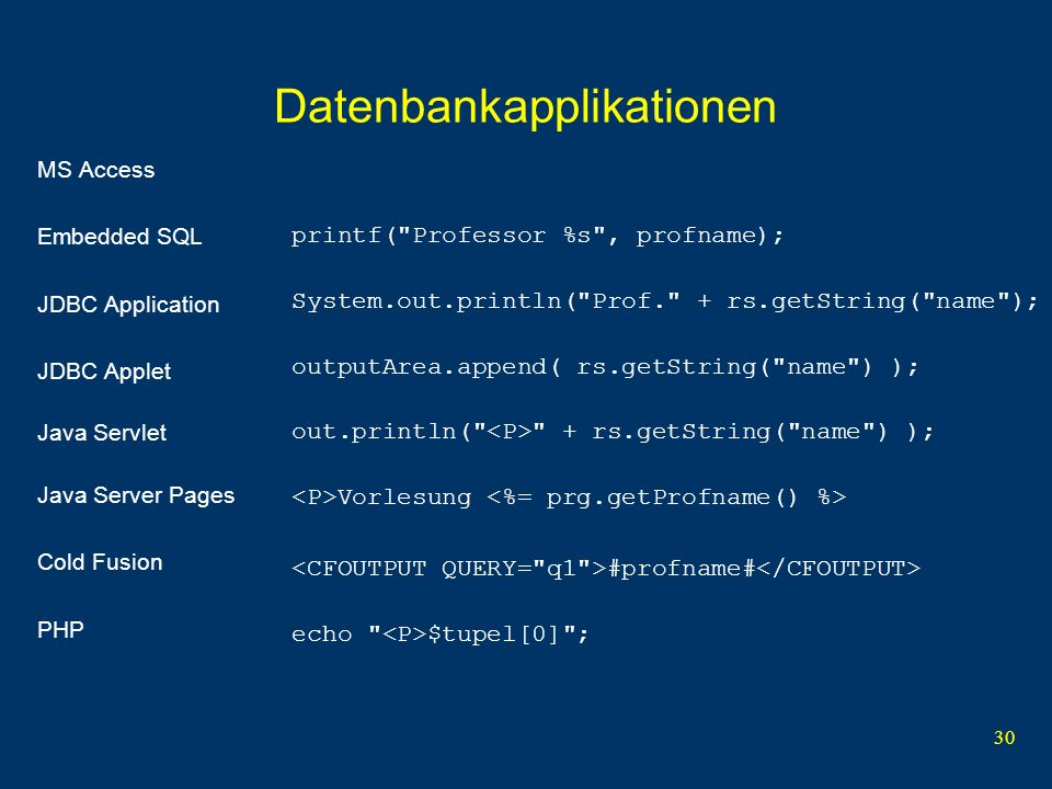 30 Datenbankapplikationen MS Access Embedded SQL JDBC Application JDBC Applet Java Servlet Java Server Pages Cold Fusion PHP printf( Professor %s , profname); System.out.println( Prof. + rs.getString( name ); outputArea.append( rs.getString( name ) ); out.println( + rs.getString( name ) ); Vorlesung #profname# echo $tupel[0] ;