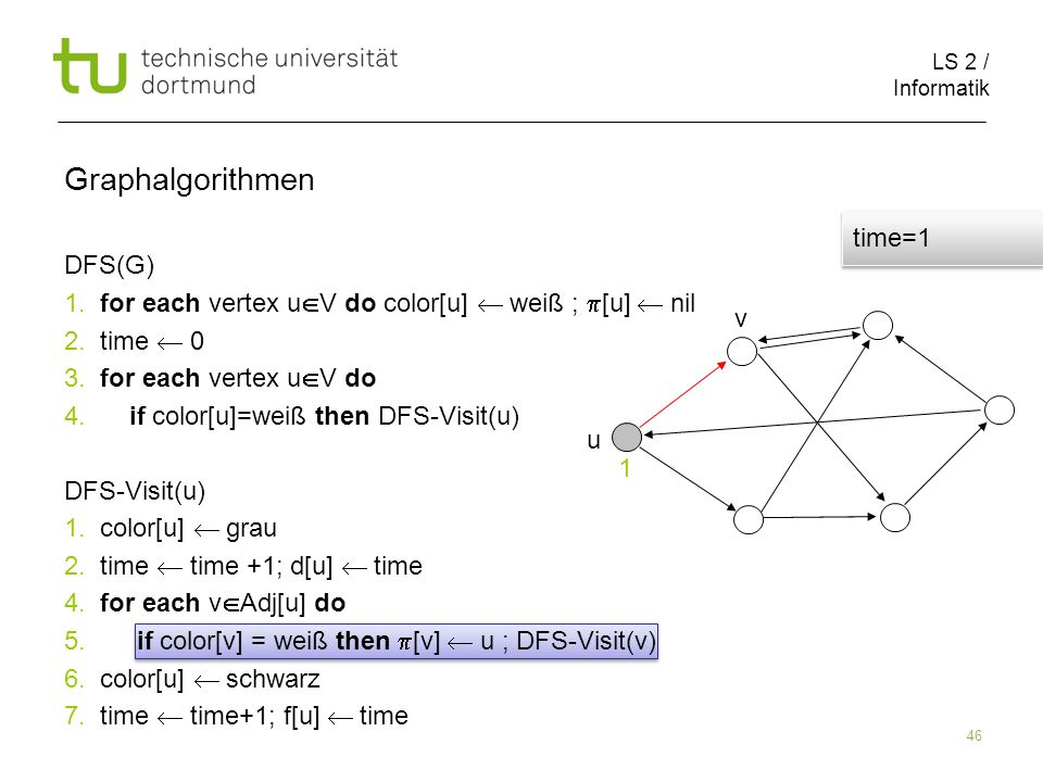 LS 2 / Informatik 46 DFS(G) 1. for each vertex u V do color[u] weiß ; [u] nil 2.