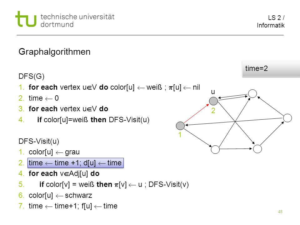 LS 2 / Informatik 48 DFS(G) 1. for each vertex u V do color[u] weiß ; [u] nil 2.