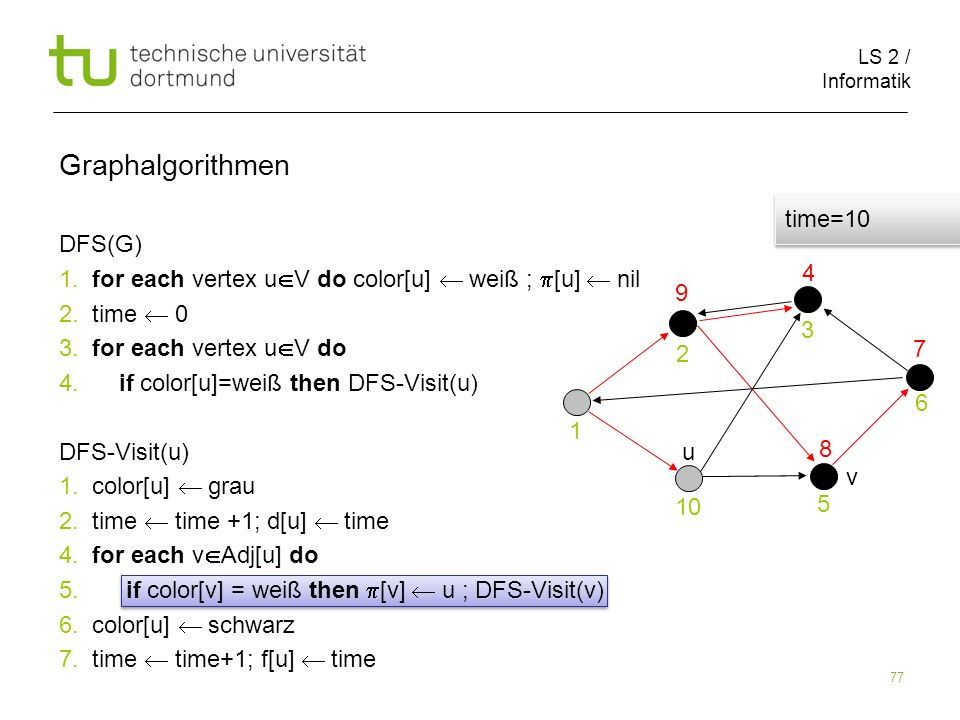 LS 2 / Informatik 77 DFS(G) 1. for each vertex u V do color[u] weiß ; [u] nil 2.