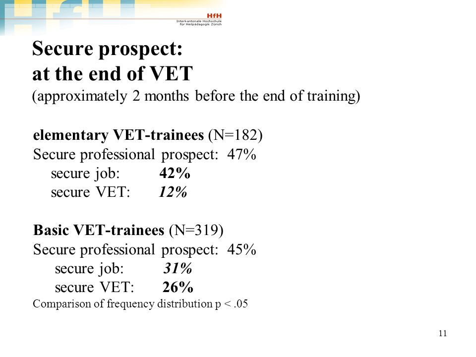 11 Secure prospect: at the end of VET (approximately 2 months before the end of training) elementary VET-trainees (N=182) Secure professional prospect: 47% secure job: 42% secure VET: 12% Basic VET-trainees (N=319) Secure professional prospect: 45% secure job: 31% secure VET: 26% Comparison of frequency distribution p <.05