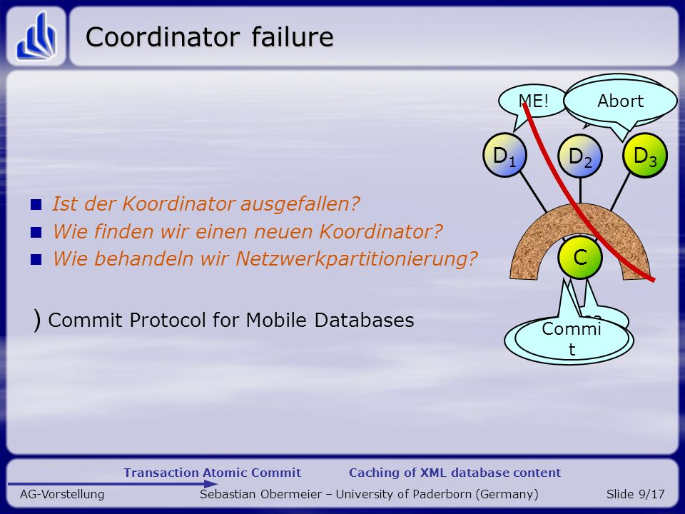 Transaction Atomic Commit Caching of XML database content AG-Vorstellung Sebastian Obermeier – University of Paderborn (Germany)Slide 9/17 Coordinator failure Ist der Koordinator ausgefallen.