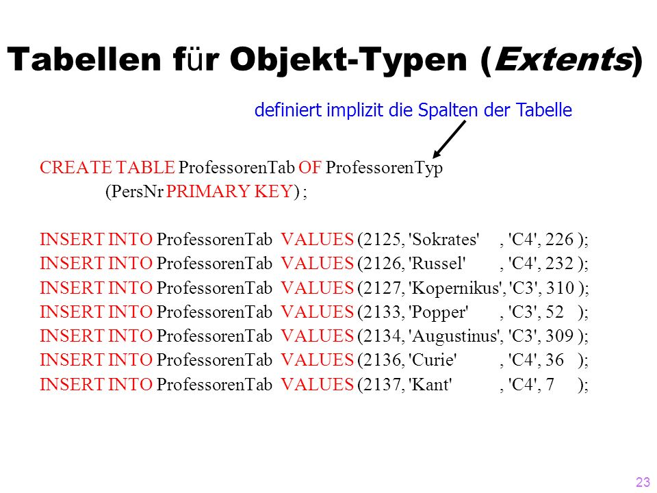 23 Tabellen f ü r Objekt-Typen (Extents) CREATE TABLE ProfessorenTab OF ProfessorenTyp (PersNr PRIMARY KEY) ; INSERT INTO ProfessorenTab VALUES (2125, Sokrates , C4 , 226 ); INSERT INTO ProfessorenTab VALUES (2126, Russel , C4 , 232 ); INSERT INTO ProfessorenTab VALUES (2127, Kopernikus , C3 , 310 ); INSERT INTO ProfessorenTab VALUES (2133, Popper , C3 , 52 ); INSERT INTO ProfessorenTab VALUES (2134, Augustinus , C3 , 309 ); INSERT INTO ProfessorenTab VALUES (2136, Curie , C4 , 36 ); INSERT INTO ProfessorenTab VALUES (2137, Kant , C4 , 7 ); definiert implizit die Spalten der Tabelle