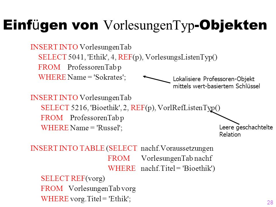 28 Einf ü gen von VorlesungenTyp -Objekten INSERT INTO VorlesungenTab SELECT 5041, Ethik , 4, REF(p), VorlesungsListenTyp() FROM ProfessorenTab p WHERE Name = Sokrates ; INSERT INTO VorlesungenTab SELECT 5216, Bioethik , 2, REF(p), VorlRefListenTyp() FROM ProfessorenTab p WHERE Name = Russel ; INSERT INTO TABLE (SELECT nachf.Voraussetzungen FROM VorlesungenTab nachf WHERE nachf.Titel = Bioethik ) SELECT REF(vorg) FROM VorlesungenTab vorg WHERE vorg.Titel = Ethik ; Lokalisiere Professoren-Objekt mittels wert-basiertem Schlüssel Leere geschachtelte Relation