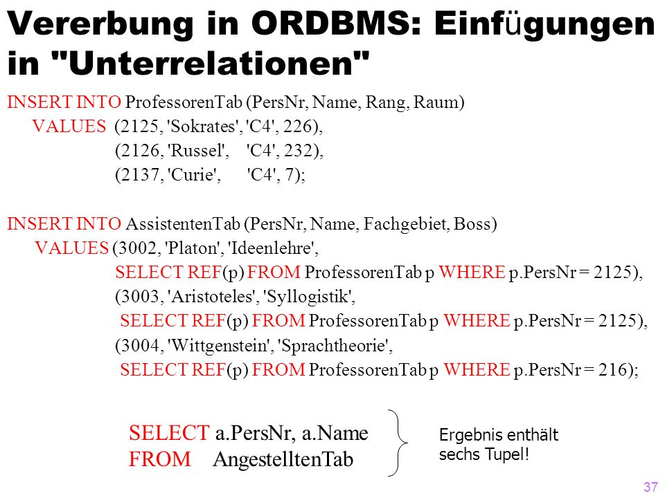 37 Vererbung in ORDBMS: Einf ü gungen in Unterrelationen INSERT INTO ProfessorenTab (PersNr, Name, Rang, Raum) VALUES (2125, Sokrates , C4 , 226), (2126, Russel , C4 , 232), (2137, Curie , C4 , 7); INSERT INTO AssistentenTab (PersNr, Name, Fachgebiet, Boss) VALUES (3002, Platon , Ideenlehre , SELECT REF(p) FROM ProfessorenTab p WHERE p.PersNr = 2125), (3003, Aristoteles , Syllogistik , SELECT REF(p) FROM ProfessorenTab p WHERE p.PersNr = 2125), (3004, Wittgenstein , Sprachtheorie , SELECT REF(p) FROM ProfessorenTab p WHERE p.PersNr = 216); SELECT a.PersNr, a.Name FROM AngestelltenTab Ergebnis enthält sechs Tupel!