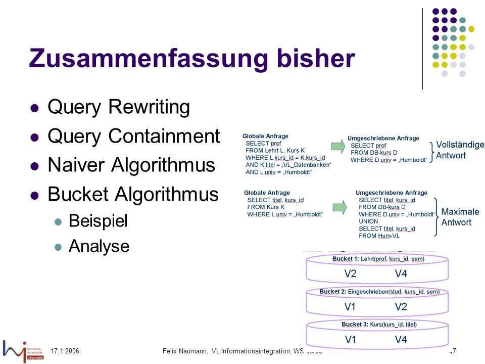 Felix Naumann, VL Informationsintegration, WS 05/0647 Zusammenfassung bisher Query Rewriting Query Containment Naiver Algorithmus Bucket Algorithmus Beispiel Analyse