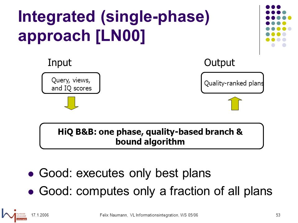 Felix Naumann, VL Informationsintegration, WS 05/0653 Integrated (single-phase) approach [LN00] Input Query, views, and IQ scores Output Quality-ranked plans HiQ B&B: one phase, quality-based branch & bound algorithm Good: executes only best plans Good: computes only a fraction of all plans