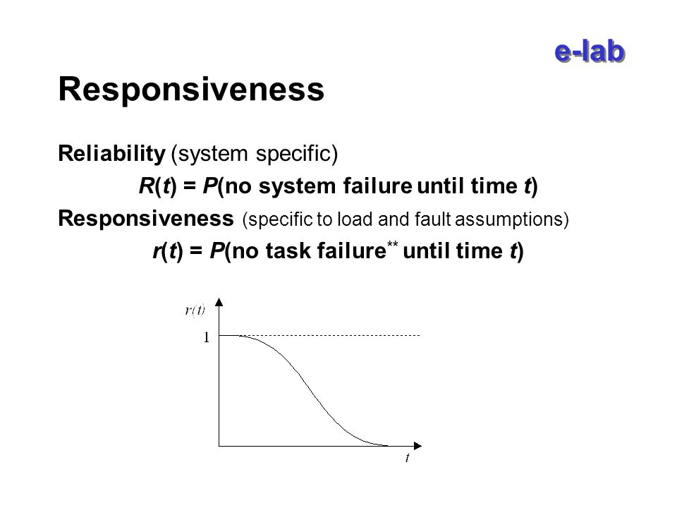 e-lab Responsiveness Reliability (system specific) R(t) = P(no system failure until time t) Responsiveness (specific to load and fault assumptions) r(t) = P(no task failure ** until time t)