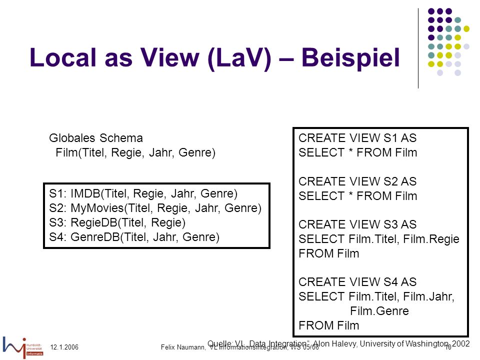 Felix Naumann, VL Informationsintegration, WS 05/0610 Local as View (LaV) – Beispiel Globales Schema Film(Titel, Regie, Jahr, Genre) S1: IMDB(Titel, Regie, Jahr, Genre) S2: MyMovies(Titel, Regie, Jahr, Genre) S3: RegieDB(Titel, Regie) S4: GenreDB(Titel, Jahr, Genre) CREATE VIEW S1 AS SELECT * FROM Film CREATE VIEW S2 AS SELECT * FROM Film CREATE VIEW S3 AS SELECT Film.Titel, Film.Regie FROM Film CREATE VIEW S4 AS SELECT Film.Titel, Film.Jahr, Film.Genre FROM Film Quelle: VL Data Integration, Alon Halevy, University of Washington, 2002