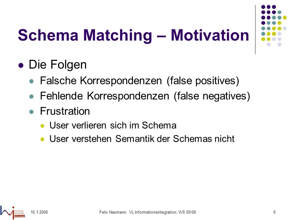 Felix Naumann, VL Informationsintegration, WS 05/066 Schema Matching – Motivation Die Folgen Falsche Korrespondenzen (false positives) Fehlende Korrespondenzen (false negatives) Frustration User verlieren sich im Schema User verstehen Semantik der Schemas nicht