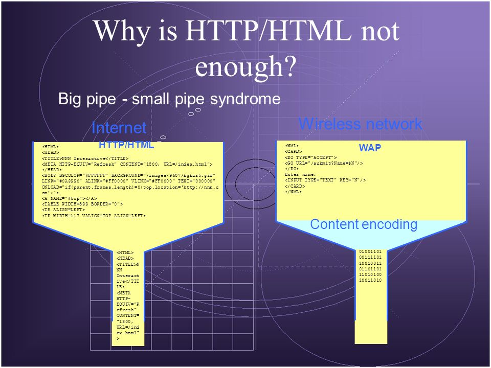 Why is HTTP/HTML not enough.