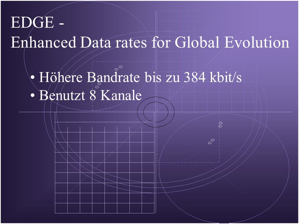 EDGE - Enhanced Data rates for Global Evolution Höhere Bandrate bis zu 384 kbit/s Benutzt 8 Kanale