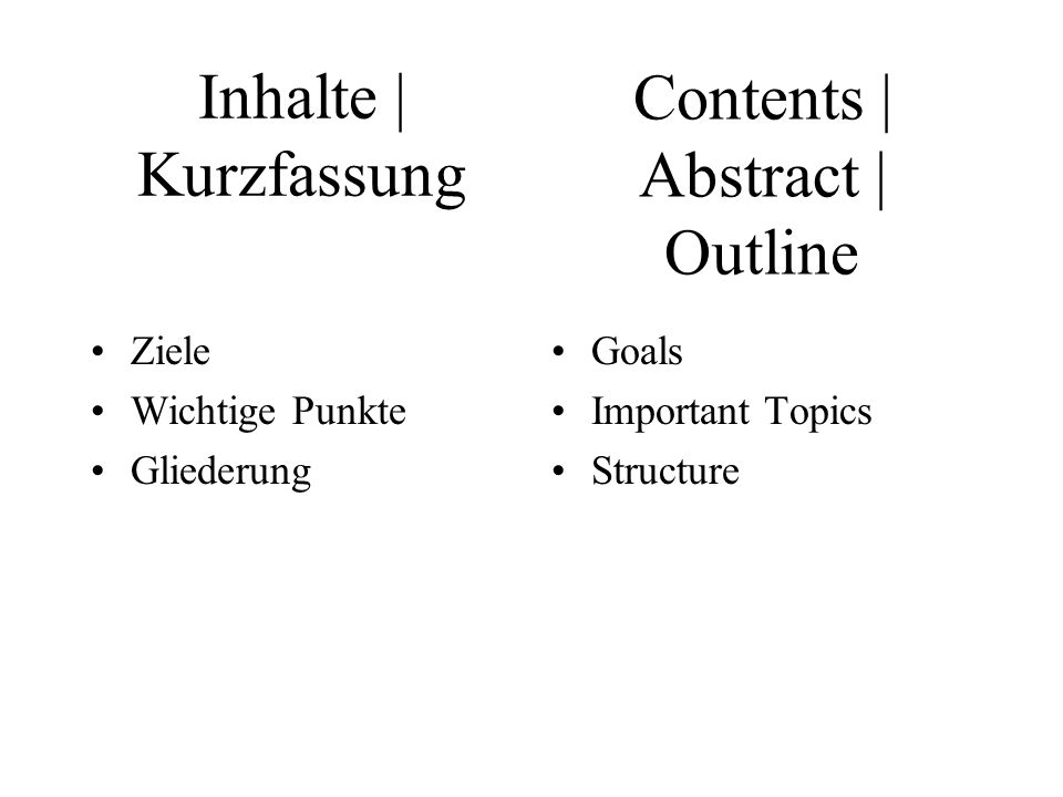Inhalte | Kurzfassung Ziele Wichtige Punkte Gliederung Goals Important Topics Structure Contents | Abstract | Outline
