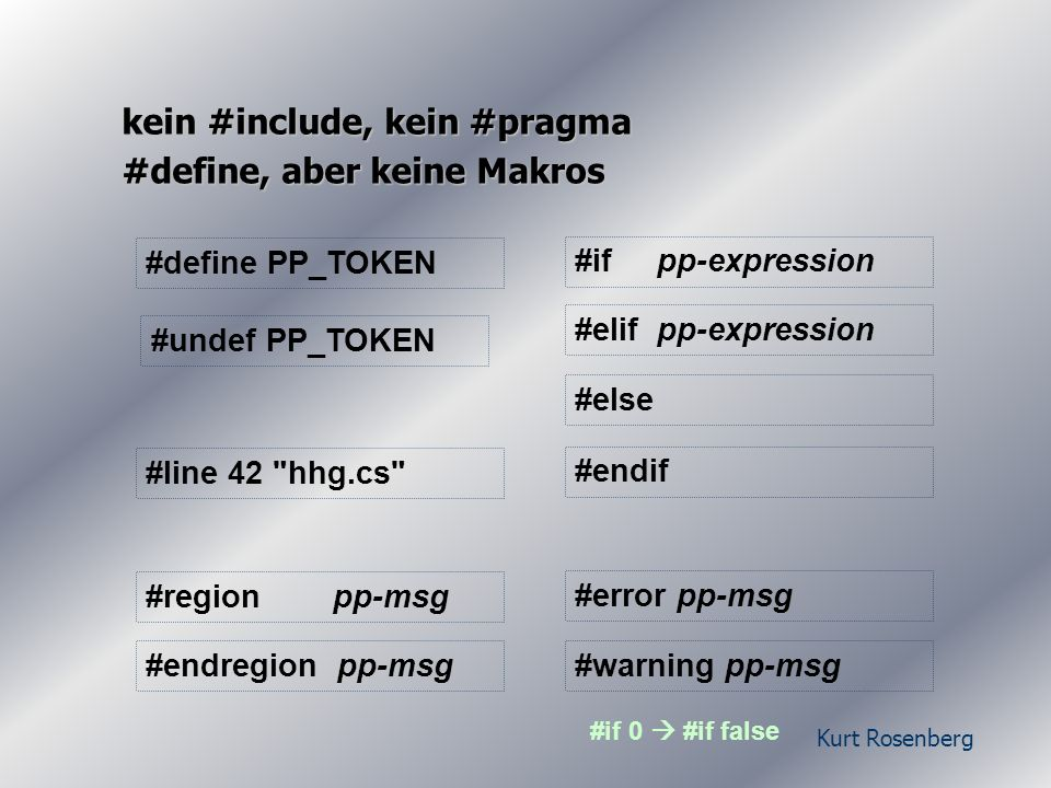 Kurt Rosenberg kein #include, kein #pragma #define, aber keine Makros #undef PP_TOKEN #if pp-expression #line 42 hhg.cs #error pp-msg #region pp-msg #define PP_TOKEN #elif pp-expression #else #endif #warning pp-msg#endregion pp-msg #if 0 #if false