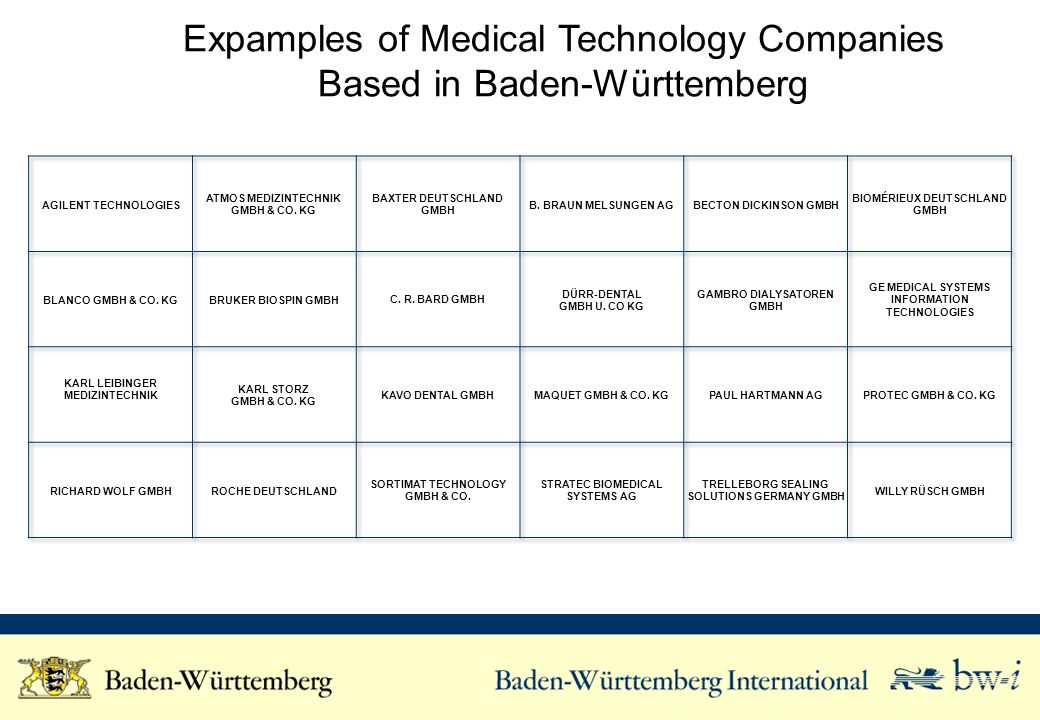 Expamples of Medical Technology Companies Based in Baden-Württemberg