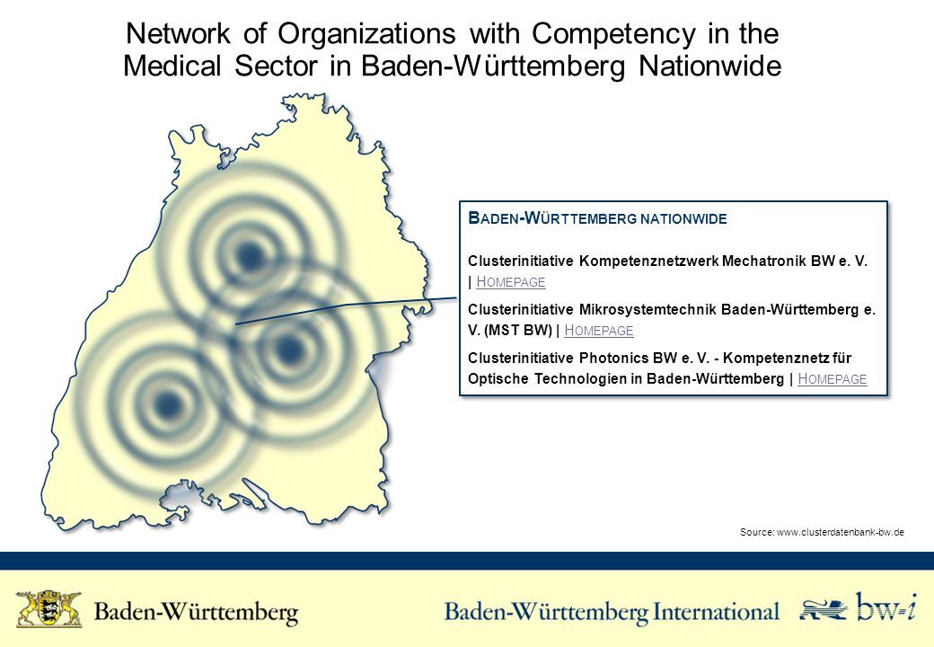 Network of Organizations with Competency in the Medical Sector in Baden-Württemberg Nationwide Source:   B ADEN -W ÜRTTEMBERG NATIONWIDE Clusterinitiative Kompetenznetzwerk Mechatronik BW e.