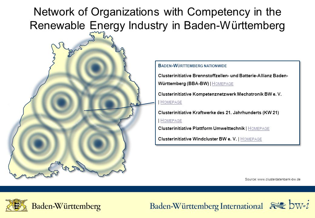 Network of Organizations with Competency in the Renewable Energy Industry in Baden-Württemberg B ADEN -W ÜRTTEMBERG NATIONWIDE Clusterinitiative Brennstoffzellen- und Batterie-Allianz Baden- Württemberg (BBA-BW) | H OMEPAGEH OMEPAGE Clusterinitiative Kompetenznetzwerk Mechatronik BW e.