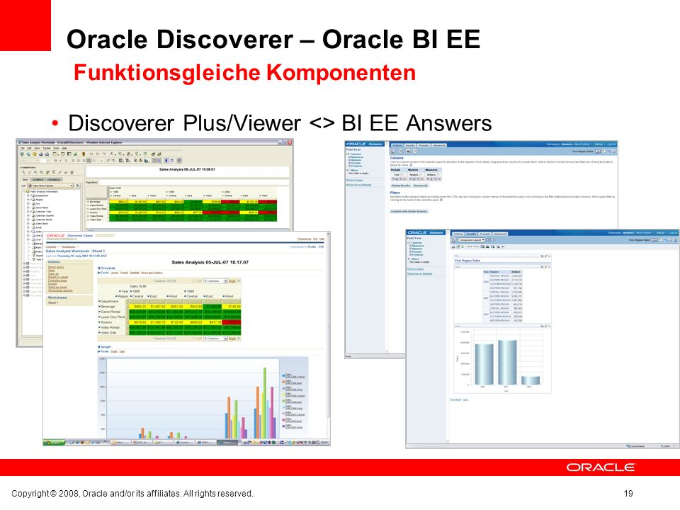 Oracle Discoverer – Oracle BI EE Funktionsgleiche Komponenten Discoverer Plus/Viewer <> BI EE Answers Copyright © 2008, Oracle and/or its affiliates.