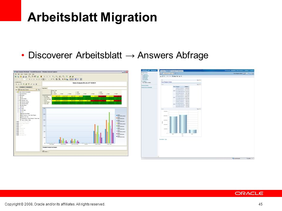 Arbeitsblatt Migration Discoverer Arbeitsblatt Answers Abfrage Copyright © 2008, Oracle and/or its affiliates.