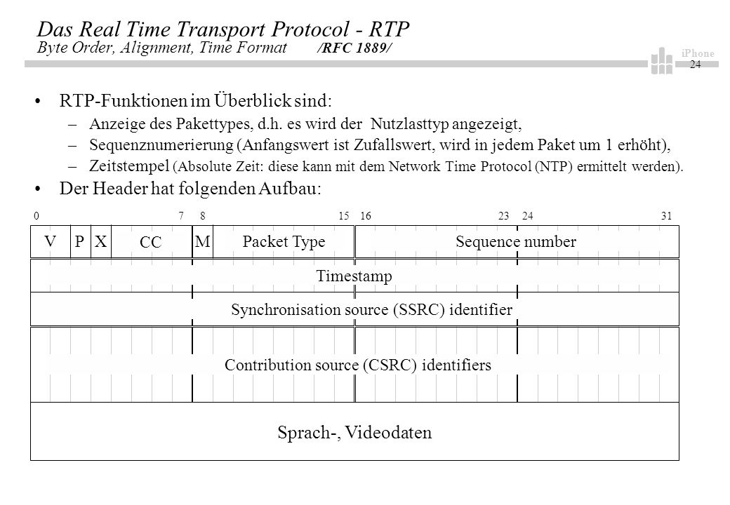 iPhone 24 Das Real Time Transport Protocol - RTP Byte Order, Alignment, Time Format /RFC 1889/ RTP-Funktionen im Überblick sind: –Anzeige des Pakettypes, d.h.