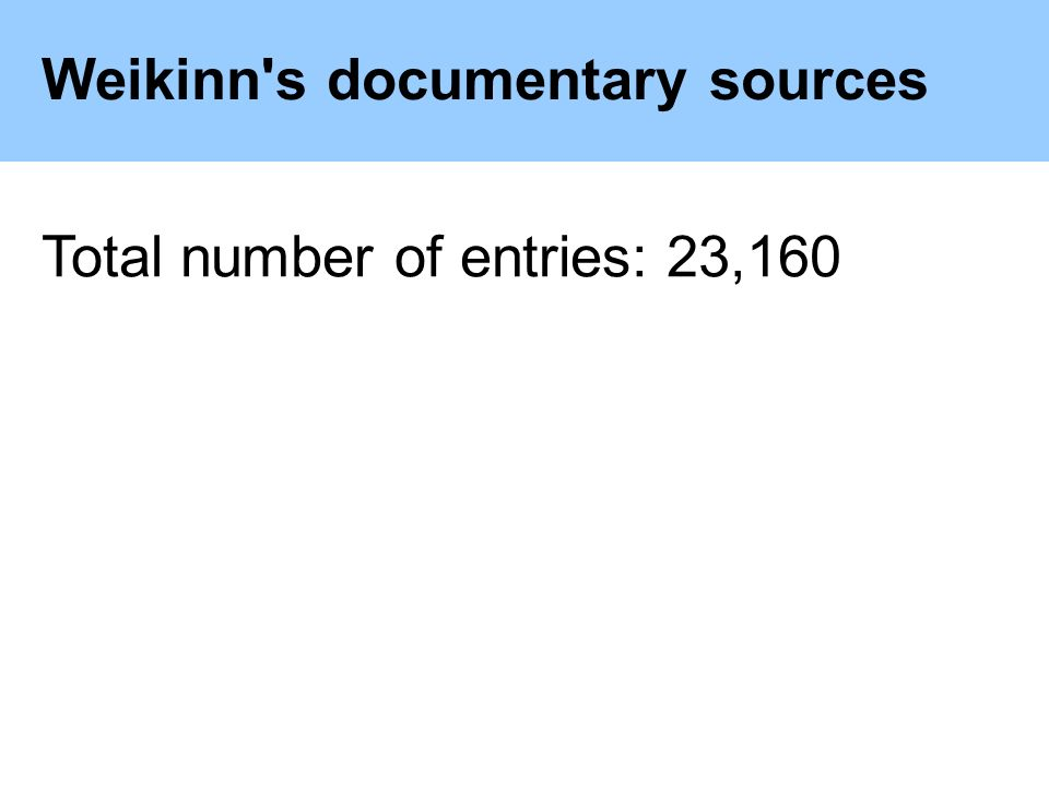 Weikinn s documentary sources Total number of entries: 23,160